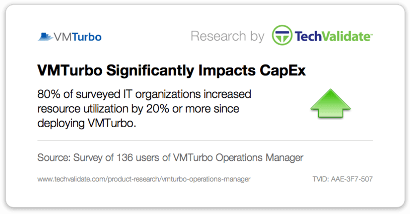 VMTurbo Significantly Impacts CapEx