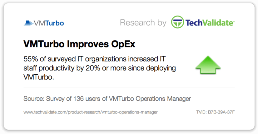 VMTurbo Improves OpEx