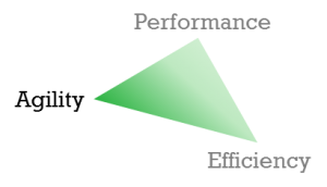 This article is about agility. Read more like it at the [Performance, Efficiency, Agility] series.