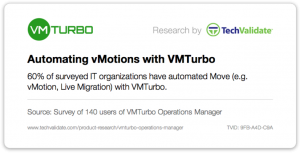 TechValidate - Customers Trust VMTurbo
