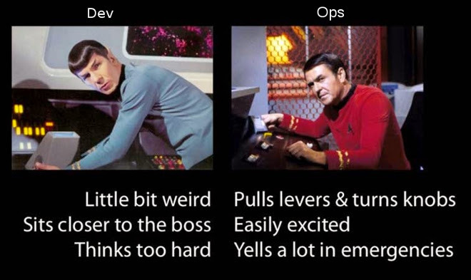 Wresting Ready Queue: Spock is to Devs as Scotty is to Ops