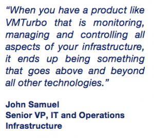 vmturbo data center management