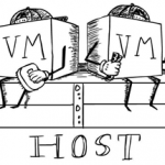Dynamic Workloads – Don't Let Bully VMs Boss You Around