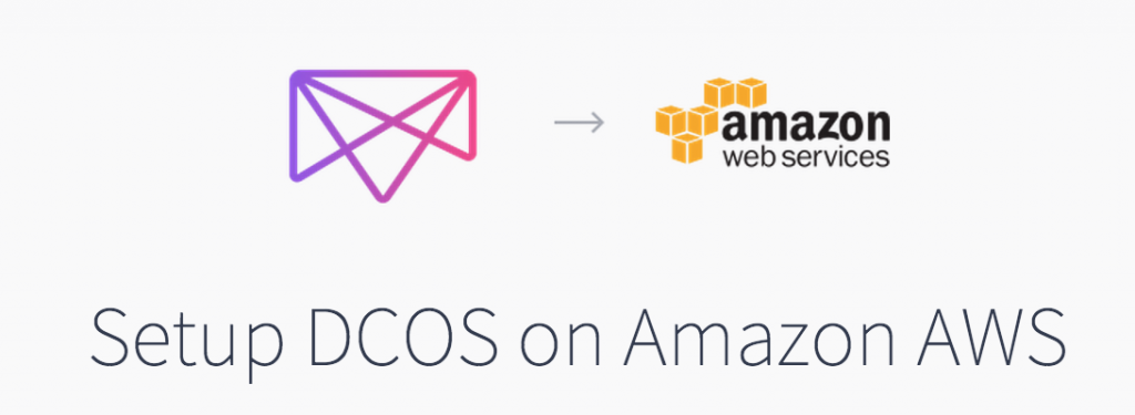 try-on-aws