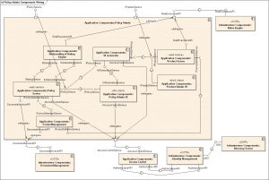 Policy_Admin_Component_Diagram